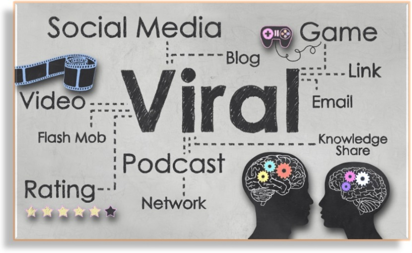 content-strategy-viral-marketing